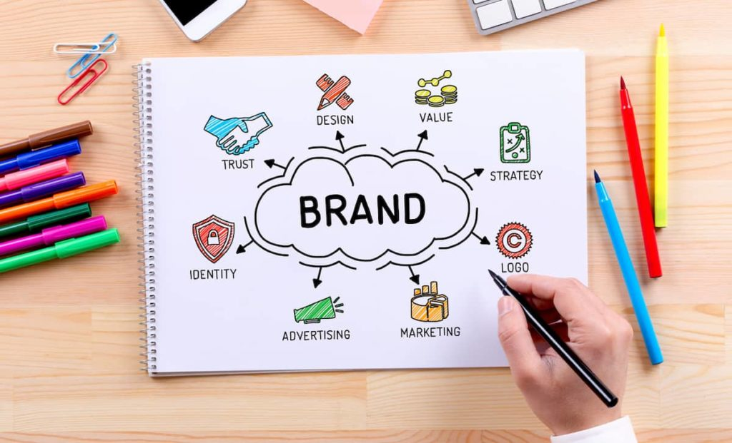 Your Name Doesn't Align With Your Brand Vision